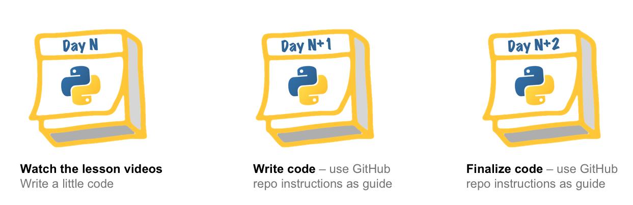 100DaysOfCode in Python course - [Talk Python Training
